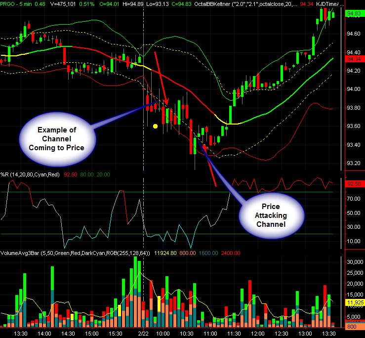 Universal trading strategies corp